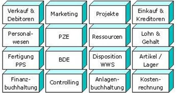 IT-Beratung edvsoft - EDV - helmut ebner - IT - Mainviereck ...